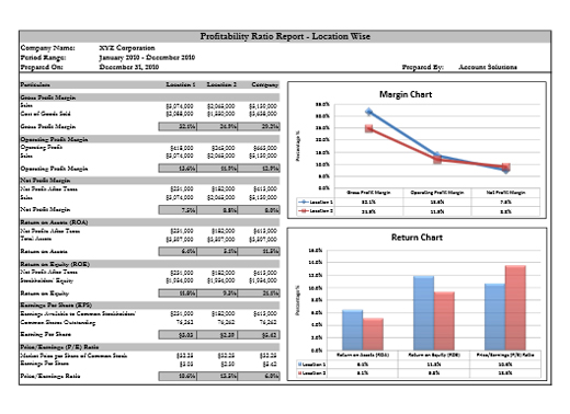 sample cash flow statement excel template
