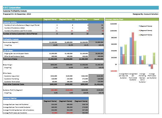Sample Reports Account Solutions