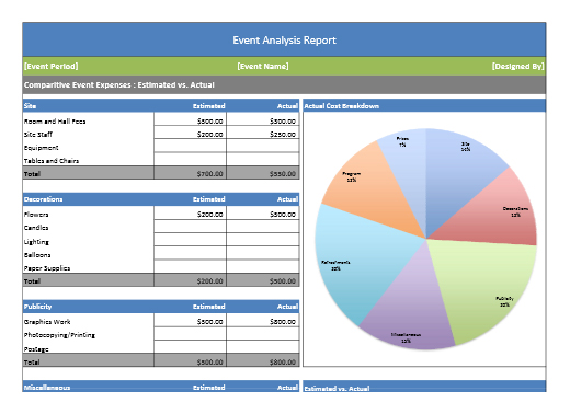 an analysis of parent report Alm analysis report with the number of test steps passes or failed we are in need of a test status analysis report for the number of  for the parent or.