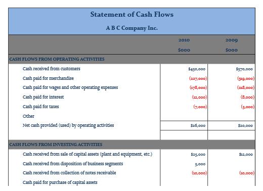 accounts payable aging report sampledownload accounts